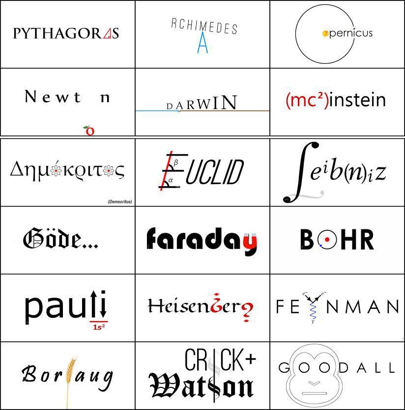 Hipotéticos logos de grandes pensadores