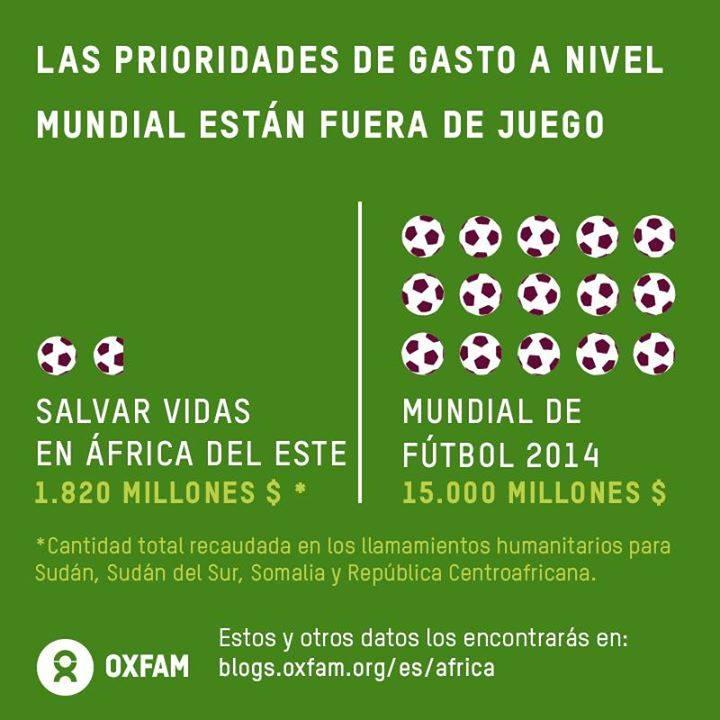 Prioridades de gasto a nivel mundial: Inversión en África del Este vs Mundial de fútbol 2014