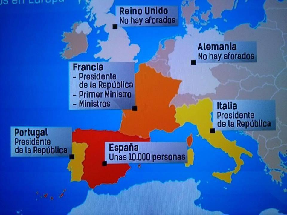 Número de aforados en Europa