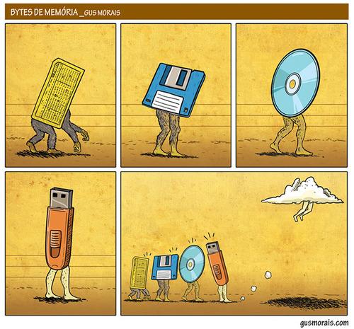 viñeta bytes de memoria evolucion de los soportes de almacenamiento