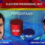 Los resultados en gráfico de las elecciones venezolanas según la TV pública venezolana