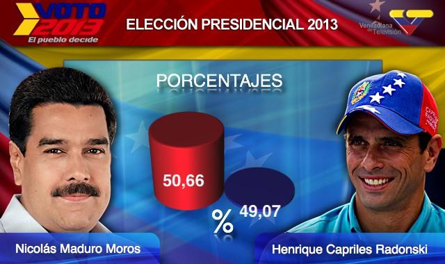 portada web tv publica venezuela resultados elecciones maduro capriles manipulacion