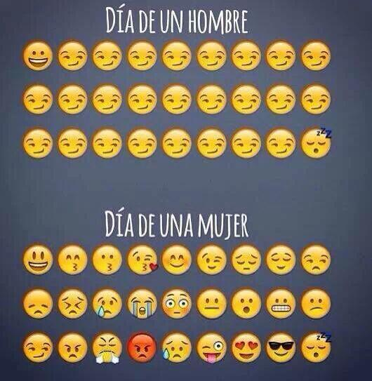 Día de un hombre y día de una mujer expresados con emoticonos de Whatsapp