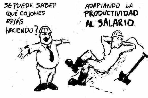 Adaptar la productividad al salario. Descripción gráfica