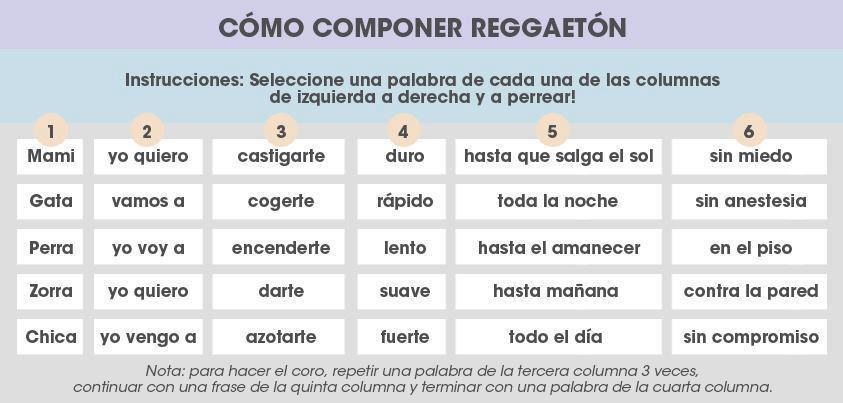 como componer reggaeton seleccionar palabras en columnas