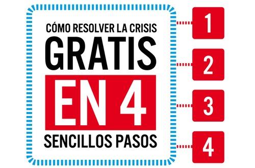Cómo resolver la crisis en 4 sencillos pasos