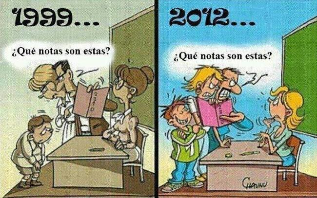 Diferencias de la educación de antes y la de ahora