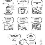 Relación del ser humano con la televisón (by Aleix Saló)