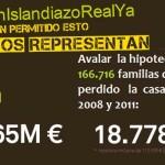 El coste de salvar a Bankia y el de salvar a las familias