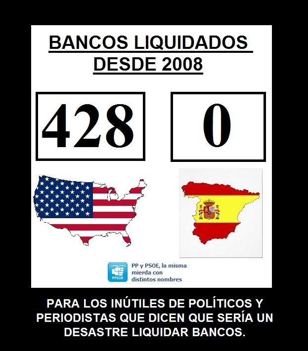 Bancos liquidados desde 2008