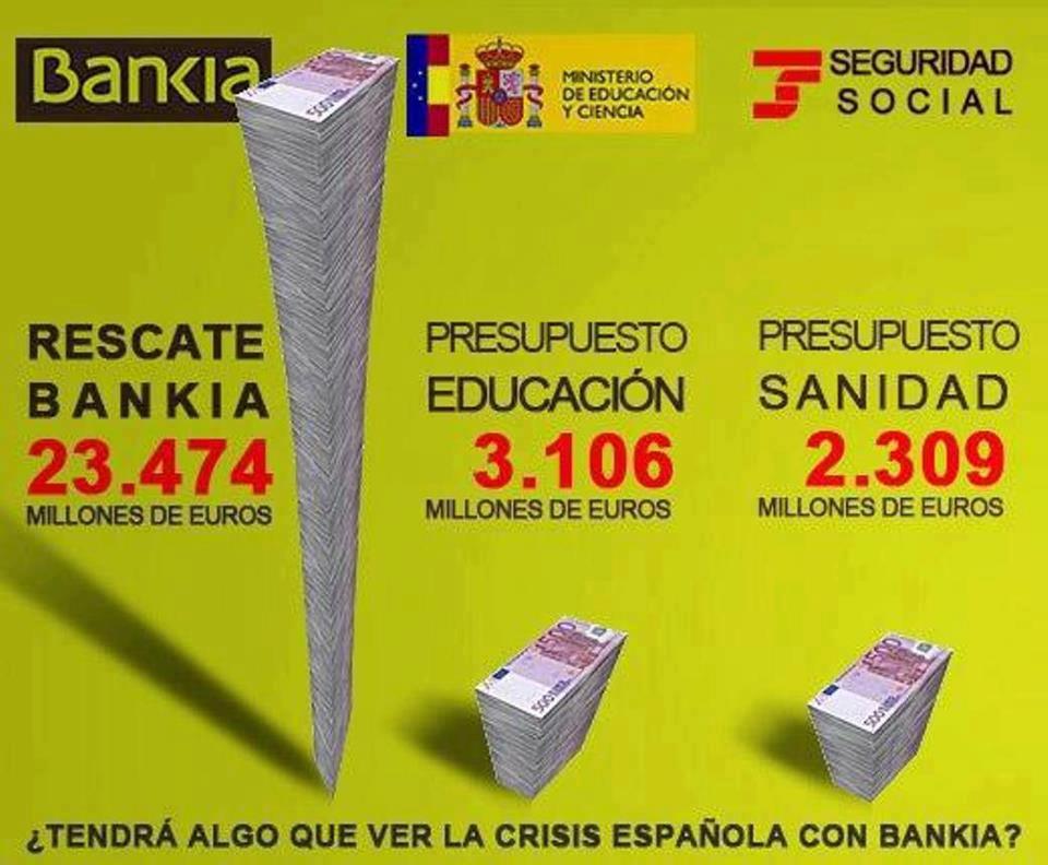 ¿Tendrá que ver la crisis española con Bankia?