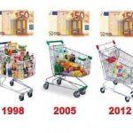 Lo que valen 50 €, desde 1998 hasta 2012