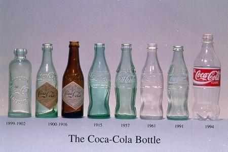 La botella de Coca-Cola a lo largo de la historia