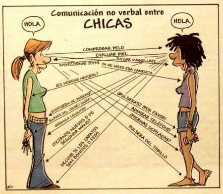 Comunicación no verbal entre chicas
