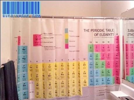 Cortina de la ducha con tabla periódica