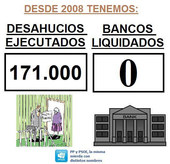 Desahucios ejecutados y bancos liquidados