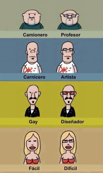 Diferencias según el atuendo