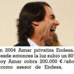 Aznar solutions