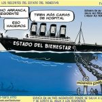 Estado del bienestar en España