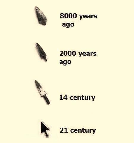 Evolución de herramientas