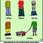 Evolución de los pantalones holgados
