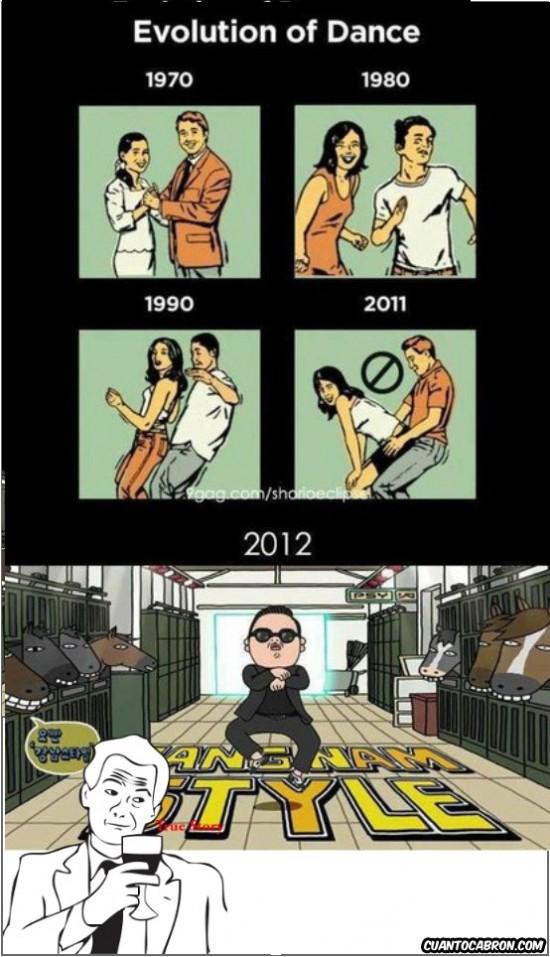 Evolución del baile a través de los años