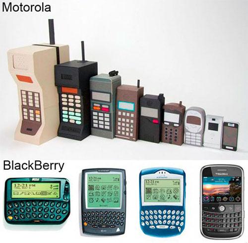 Evolución móviles Motorola y Blackberry