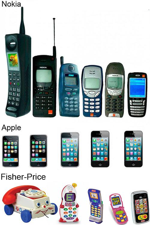 Evolución de los móviles Nokia, Apple y Fisher Price