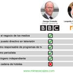 Diferencias entre el director de la BBC y el presidente de RTVE