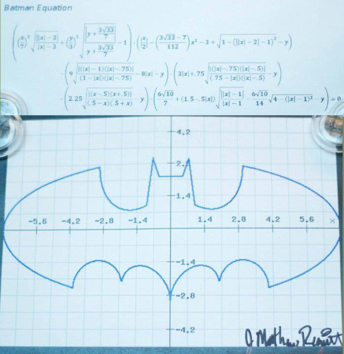 Fórmula de Batman
