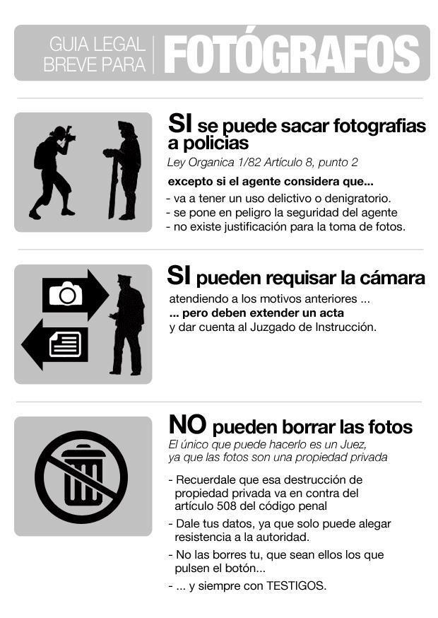 Breve guía legal para fotógrafos