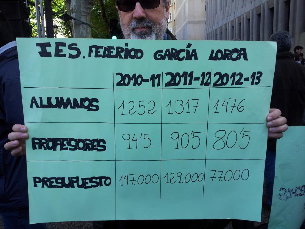 IES Federico García Lorca - Presupuesto 2010-2013
