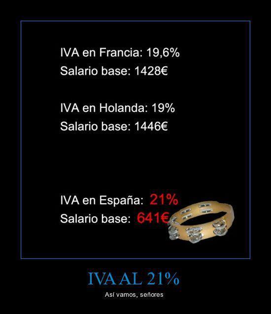 IVA y salarios mínimos interprofesionales en Holanda, Francia y España