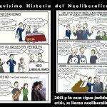 La historia del Neoliberalismo
