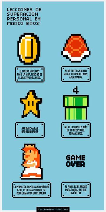 Lecciones de superación personal en Mario Bros