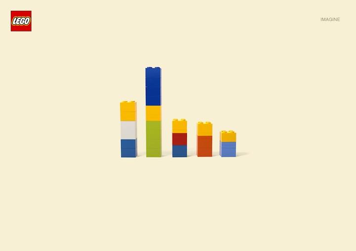 Lego - ¿Quiénes son?