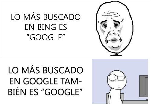 lo mas buscado en bing es google - lo mas buscado en google tambien es google