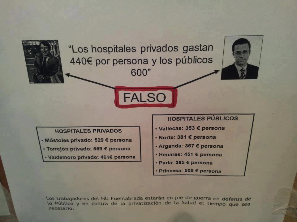 Gasto de hospitales privados vs hospitales públicos