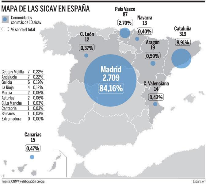 Mapa de SICAVs en España