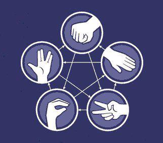 Piedra, papel, tijeras, lagarto, spock