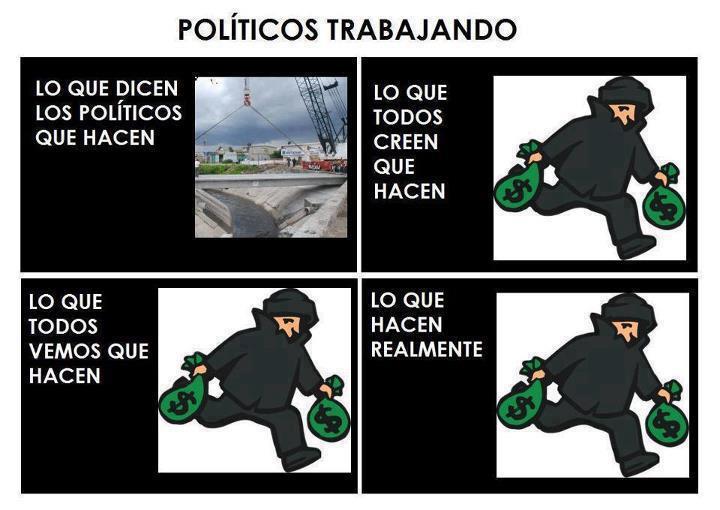Lo que hacen los políticos desde distintos puntos de vista