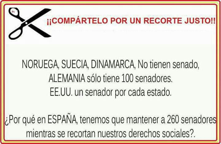 Número de senadores en España, en comparación con otros países