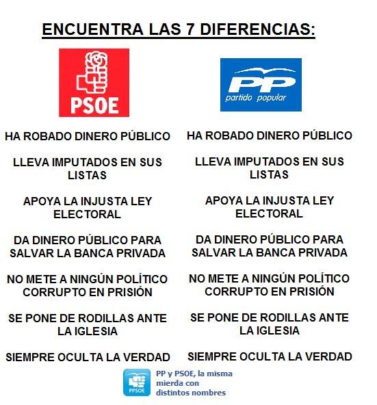 PSOE y PP: Encuentra las 7 diferencias
