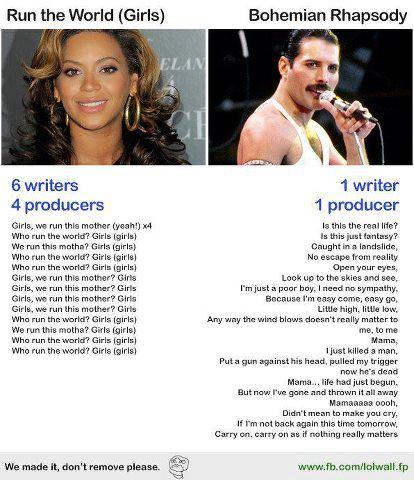 Run the World (Girls) vs. Bohemian Rhapsody
