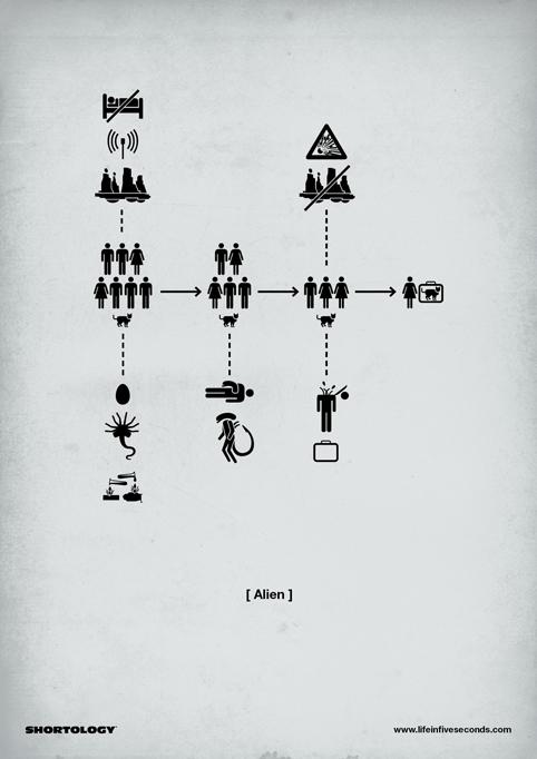 Shortology - Alien