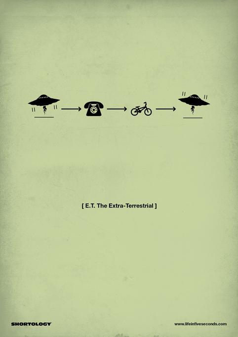 Shortology - E.T., el extraterrestre