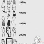 Evolución de los signos en los conciertos a lo largo de la historia