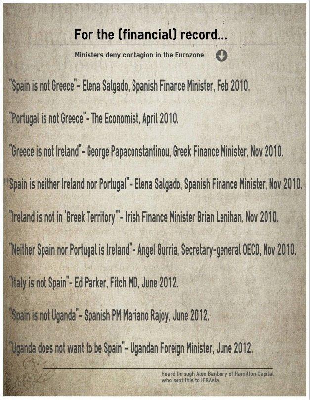 Spain is not Greece (el efecto dominó)