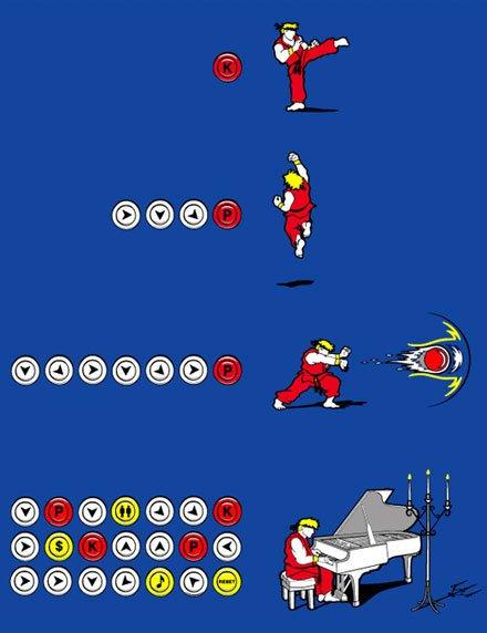 Street fighter - técnicas de Ryu
