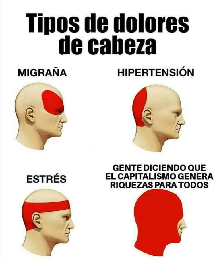 tipos de dolores de cabeza migraña hipertension estres gente diciendo que el capitalismo genera riquezas para tdoos